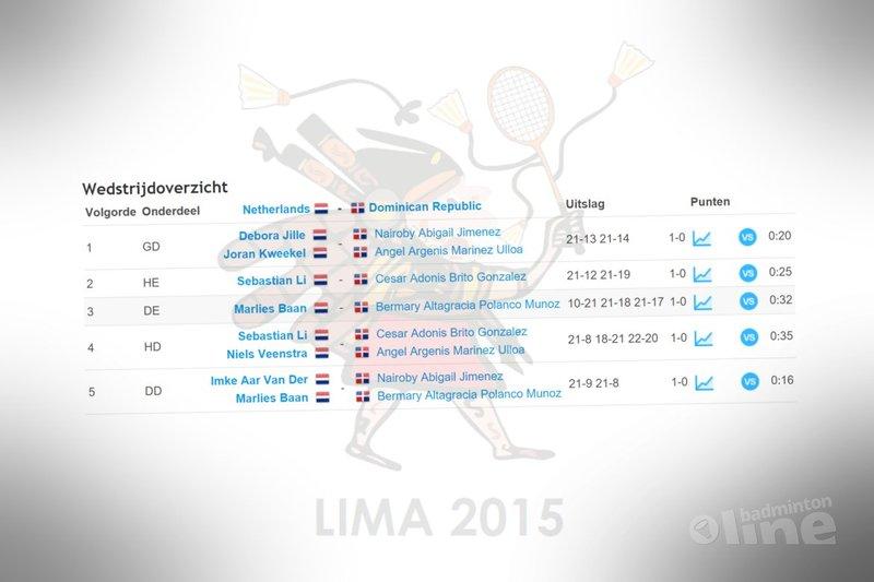 Wereld Jeugdkampioenschappen 2015: Dominicaanse Republiek staat volledige vijf punten af aan Jong Oranje - badmintonline.nl
