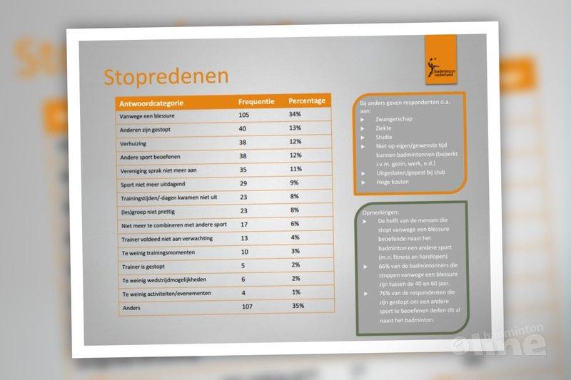 Blessure is belangrijkste stopreden badmintonner - Badminton Nederland