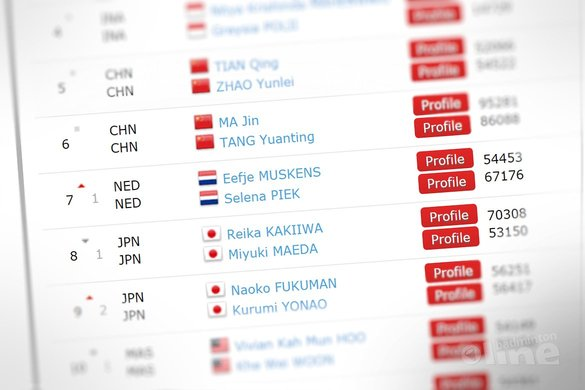 Muskens and Piek reach world ranking number 7 - BWF