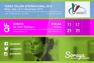 Italian International 2015 ends in quarter final for Soraya de Visch Eijbergen