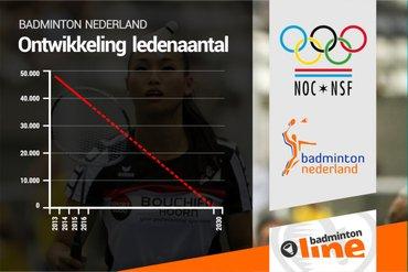 Badmintonners lopen massaal weg bij sportbond Badminton Nederland