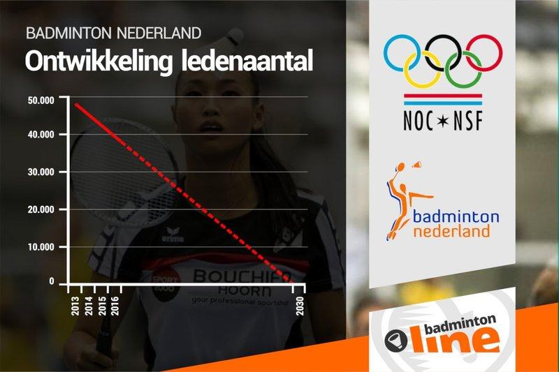 Badmintonners lopen massaal weg bij sportbond Badminton Nederland - Alex van Zaanen / badmintonline.nl