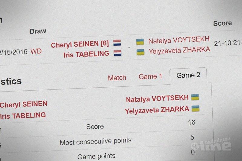 Halve finales Italian International 2016 eindstation voor Cheryl Seinen en Iris Tabeling - badmintonline.nl