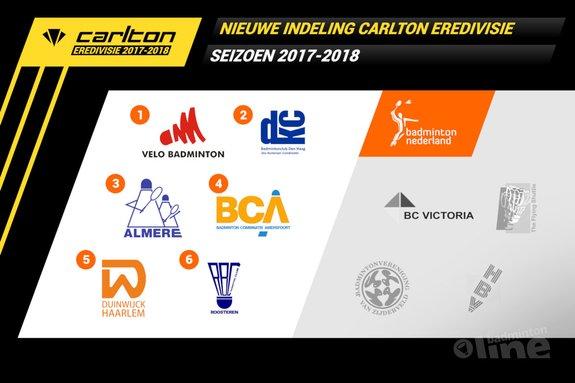 Deze afbeelding hoort bij 'STELLING: De Carlton Eredivisie moet teruggebracht worden naar zes teams' en is gemaakt door badmintonline.nl