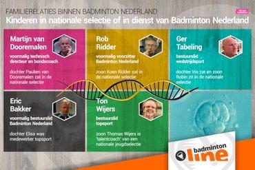 Familierelaties binnen Badminton Nederland: een historisch gegroeid organisatieverschijnsel?