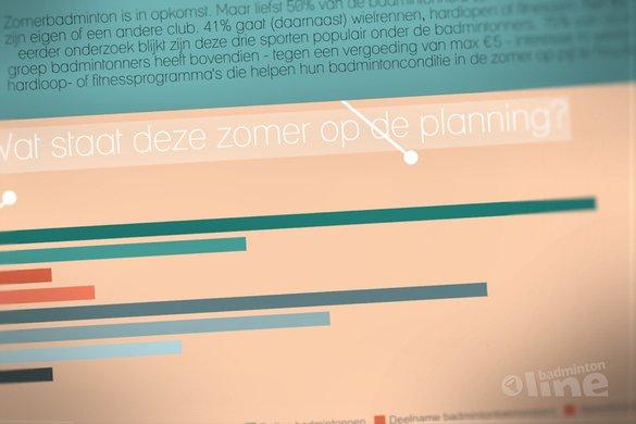 Badmintonner zit niet stil in de zomer - Badminton Nederland