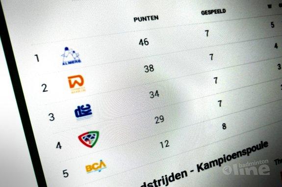 Laatste speelronde Nederlandse Badminton Eredivisie 2017-2018 - badmintonline.nl