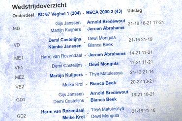 Veghelse badmintonclub behoudt plaats in tweede divisie