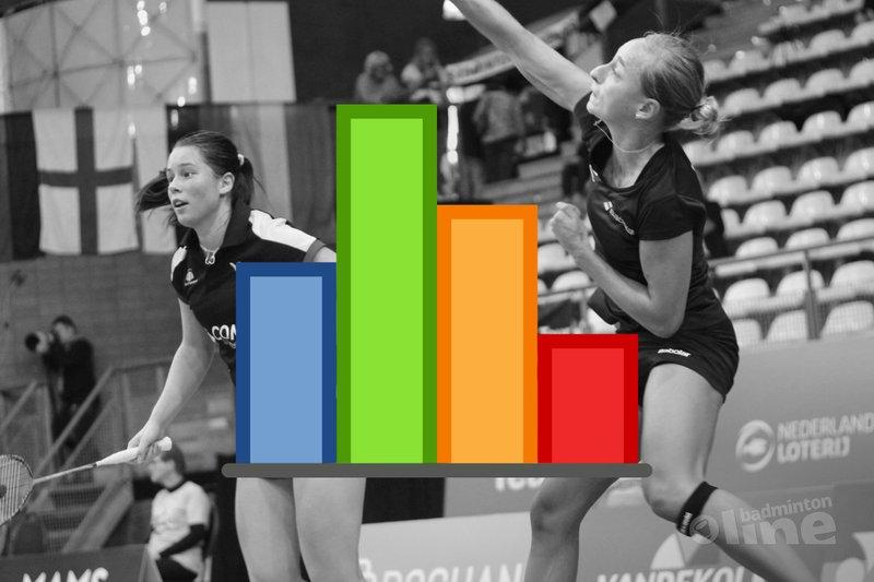 Badmintonstatistieken: Selena Piek en Cheryl Seinen on top of the world - badmintonline.nl / badminton en zo . net