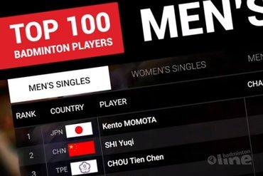 World's Top 100 badminton players on BWF World Rankings - 31 December 2018