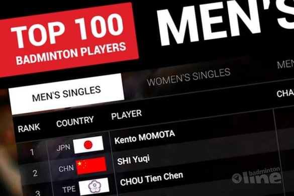World's Top 100 badminton players on BWF World Rankings - 31 December 2018 - badmintonline.nl