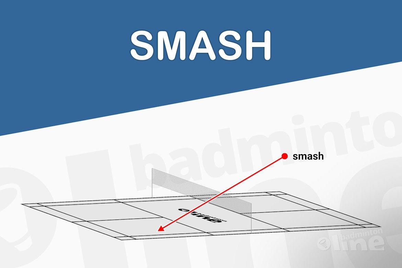 Wat is een smash?