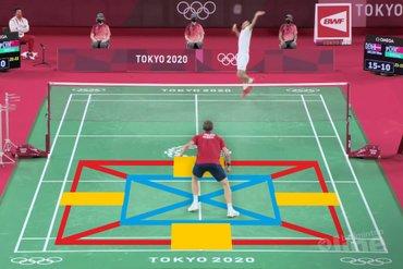 Viktor Axelsen speelt in de plus en wordt Olympisch Kampioen