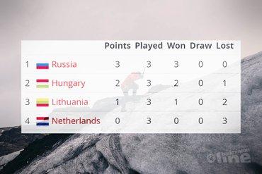 Hongarije en Litouwen te sterk voor Nederlandse badmintonjeugd