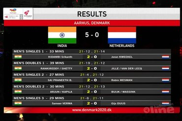 Nederland incasseert 5-0 verlies tegen badmintonland India tijdens groepsfase Thomas Cup 2020