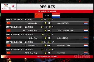 Nederlandse badmintonmannen kansloos tegen dominant China