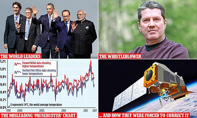 World leaders duped by manipulated global warming data