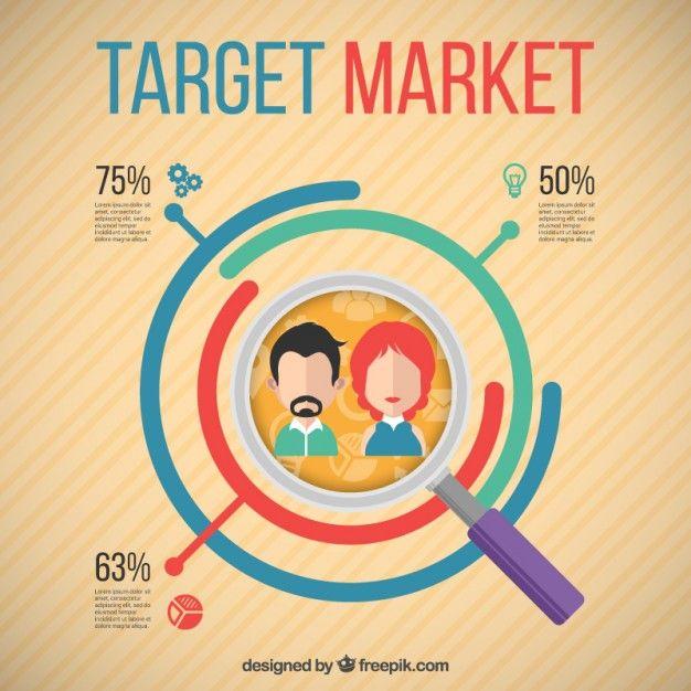 [Image: target-market-23-2147511678.jpg]