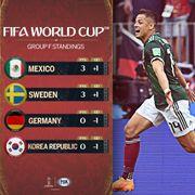 德國、南韓、墨西哥的命運三角牽絆