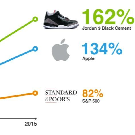Sneakers are the Stock Market: A conversation on Cogisnment shops ft LMTD SUPPLY