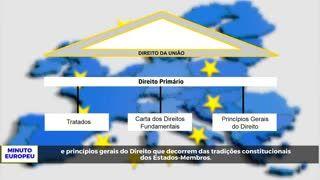 148. Direito da União (com Carlos Coelho)