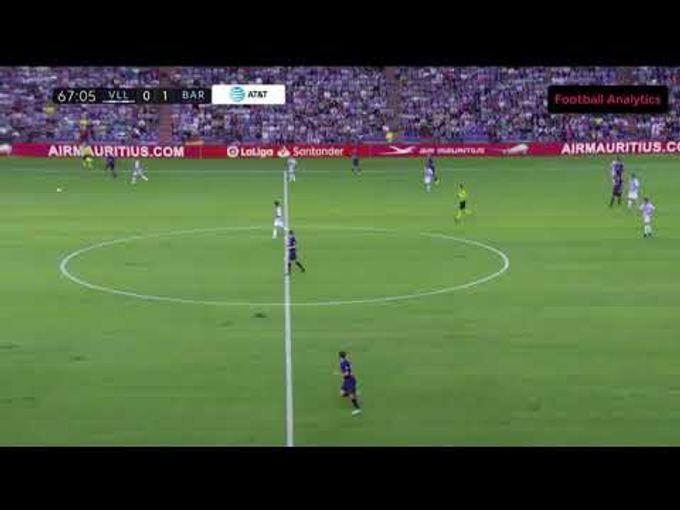 足球概念 - 控球方向