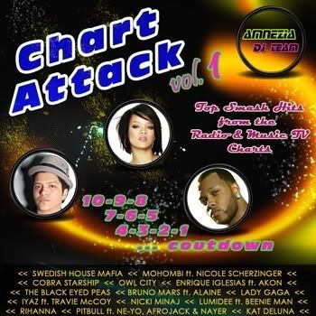 Amnezia Chart Attack Vol 01