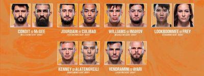 UFC on ESPN 16: Holm vs. Aldana - Prelims online