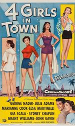 Four Girls in Townen streaming