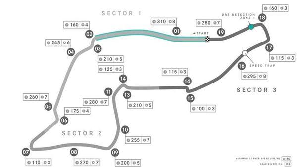 F1 GP Emilia Romagna a Imola, dati e caratteristiche della pista