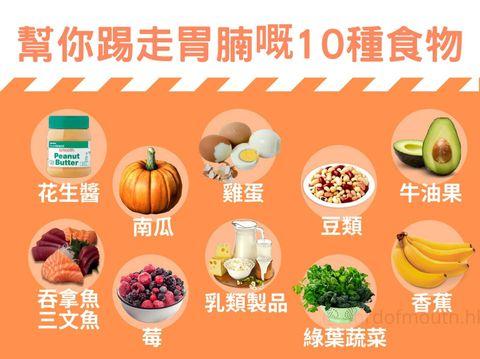 10種可以幫你減走肚腩嘅食物🐷