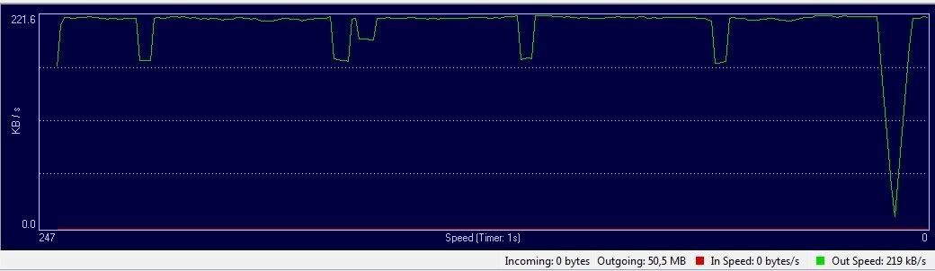 speedgraph3