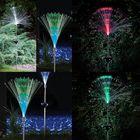 Acheter au meilleur prix 1.2V 2pcs Solar Power Color Change Path Lights LED Garden Lawn Spot Lamp Outdoor Yard
