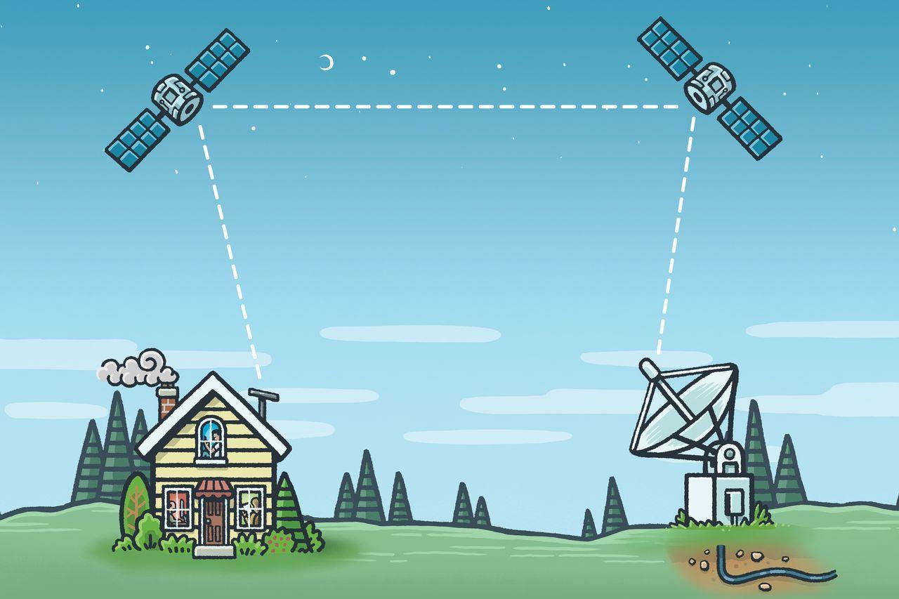 卫星互联网的工作原理:与互联网连接的地面接收站通过无线电信号与卫星保持联络。在不远的将来,卫星之间可以通过激光实现彼此互连。然后,信号再被传回家里的天线。