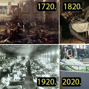1720. чума, 1820. колера, 1920. шпанска треска, 2020 коронавирус?
