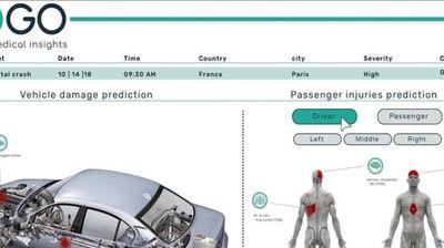 Вештачка интелигенција на Hyundai ќе предупредува на повреди!