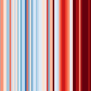 Вака изгледа глобалното загревање во Македонија од 1901 до 2018 година
