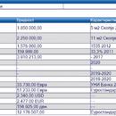(Фото) Дали Ангеловска навреме си ги повлекла парите од пpoпаднатата Еуростандард банка?
