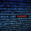 Ова се топ 10 најлоши лозинки за 2020 година