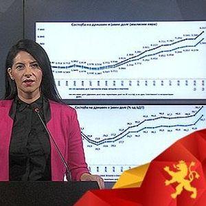 Илиевска: За само три месеци Владата го зголемила јавниот долг за една милијарда евра