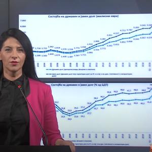 Илиевска: За само три месеци Владата го зголемила јавниот долг за една милијарда евра.