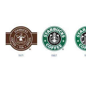 Како еволуирале логоата на некои од најпознатите светски брендови (Трет дел)