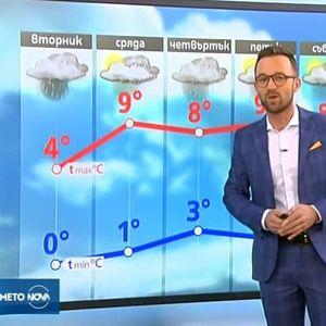 Прогноза за времето (21.01.2019 - централна)