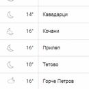 Температурите пред полноќ низ Македонија