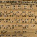 Пронајдена најстарата верзија на периодниот систем на елементите