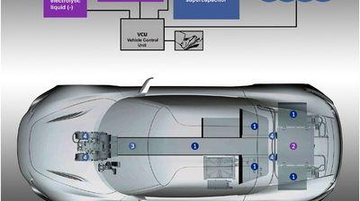 NanoFlowcell – pogonski sistem (bliske) budućnosti?