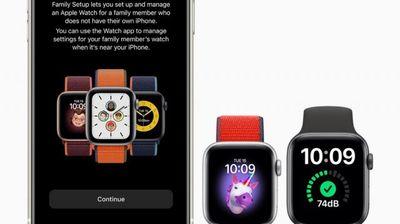 Epl predstavio nove uređaje, prekinuta tradicija od 2012. godine VIDEO