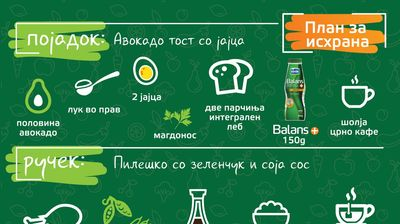 План за исхрана: Ден 23 - за појадок авокадо тост, за ручек пилешко со зеленчук