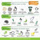 План за исхрана: Ден 25 - за појадок овесна каша со семки, за вечера мисиркино на кинески начин