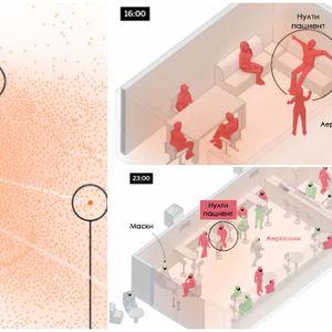 Низ илустрации: Како се пренесува корона вирусот во соба, кафуле и училница?